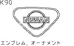 Emblem, Ornament