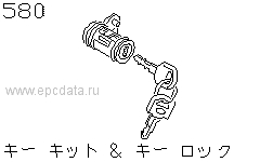 Key Kit & Key Lock