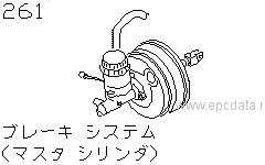 Brake System (Master Cylinder)
